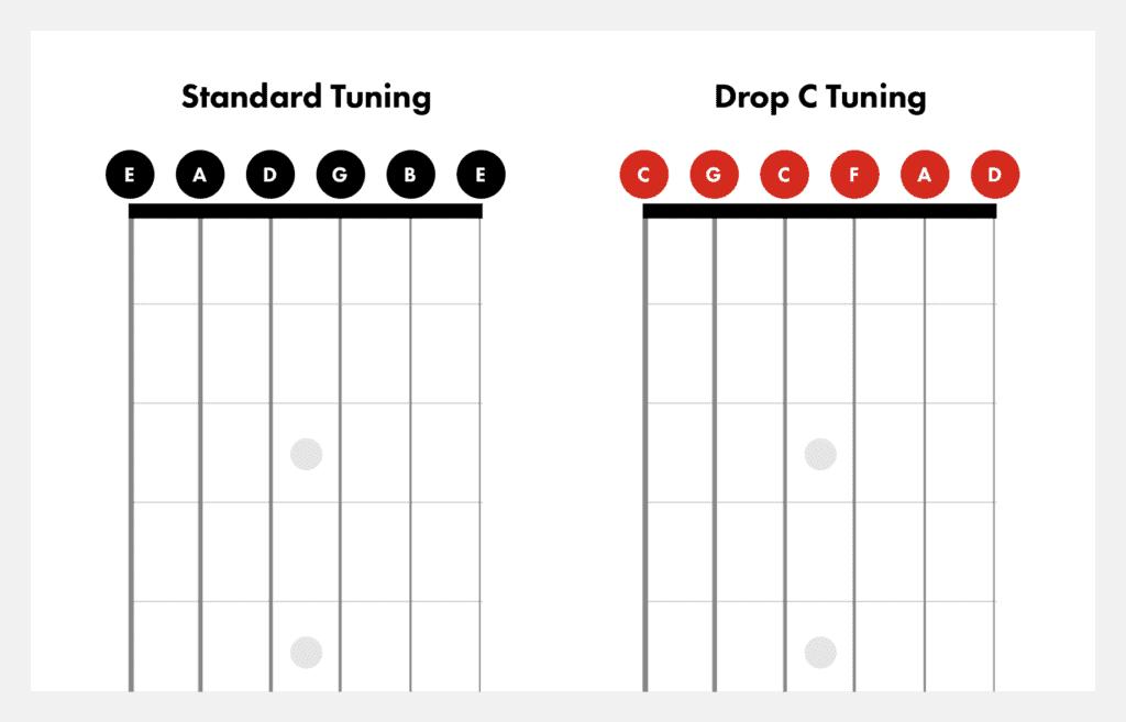strings for drop C